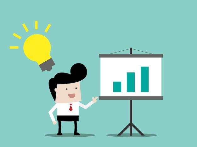 Empresário com ideia na apresentação conceito de negócio dos desenhos animados ilustração design plano