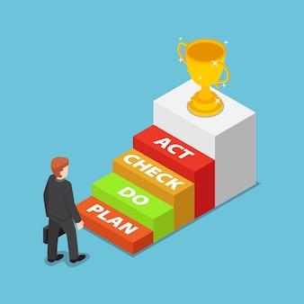 Empresário isométrico 3d plano em frente a etapa pdca plan do check act. conceito de plano de ação empresarial.