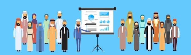 Empresários muçulmanos