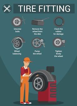 Encaixe. roda de reparação do trabalhador do homem. estação de serviço. auto-serviço.