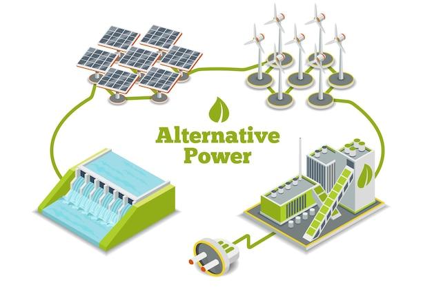 Energia alternativa, energia ecológica ou geradores de energia verde. Vetor grátis