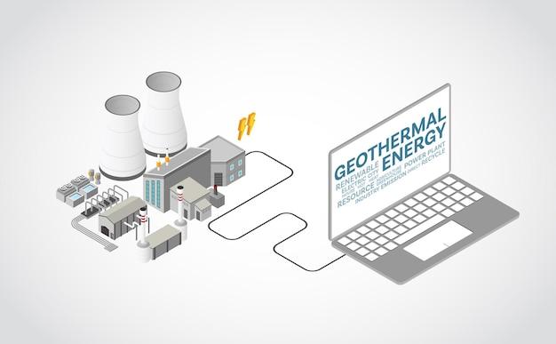 Energia geotérmica, usina geotérmica em gráfico isométrico