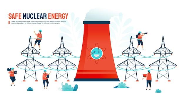 Energia nuclear segura e recursos modernos de energia verde