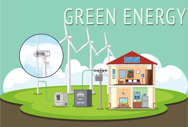 Energia verde gerada por turbina eólica