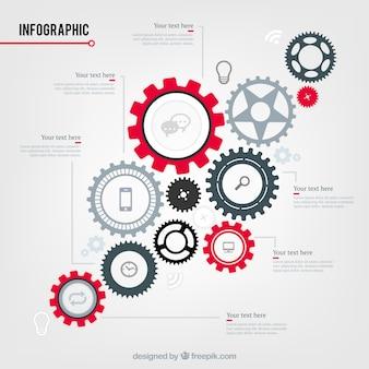 Engrenagens infográfico