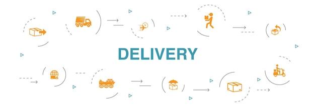 Entrega infográfico design de círculo de 10 etapas. retorno, pacote, correio, ícones simples de entrega expressa