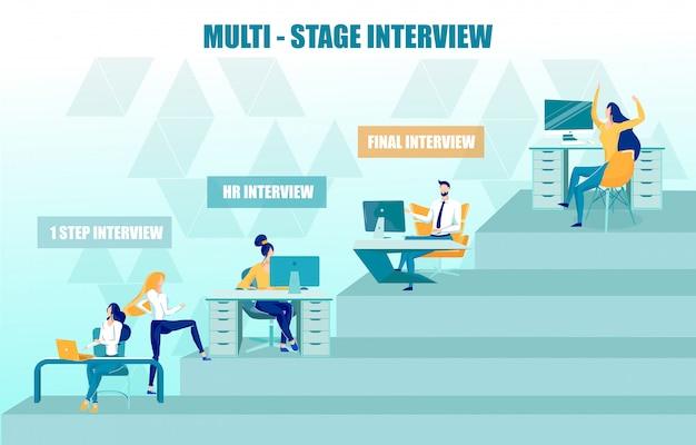 Entrevista em várias etapas, seleção cuidadosa de funcionários.