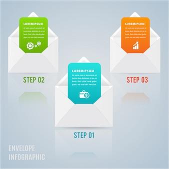 Envelope infográfico