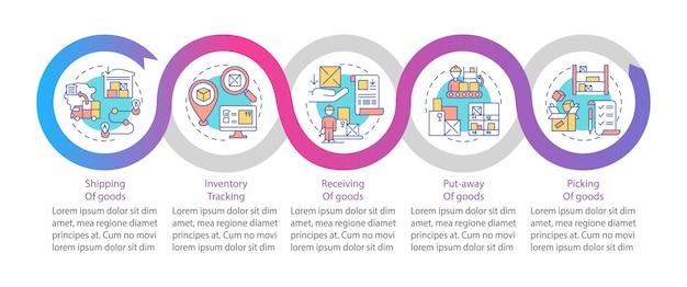 Envio de modelo de infográfico de mercadorias. elementos de design de apresentação de gerenciamento de estoque. visualização de dados em cinco etapas. gráfico de linha do tempo do processo. layout de fluxo de trabalho com ícones lineares