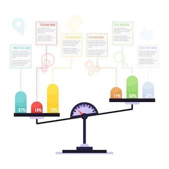 Equilibre o conceito de infográficos