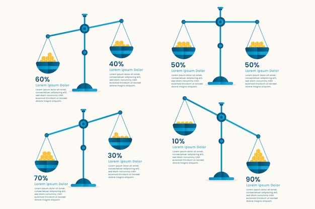 Equilibre o design de infográficos