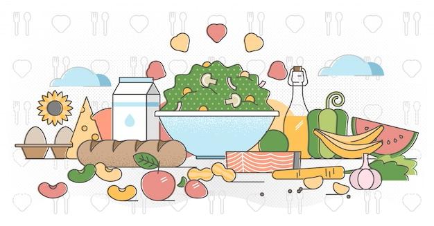 Equilíbrio alimentar saudável, ilustração em vetor conceito contorno