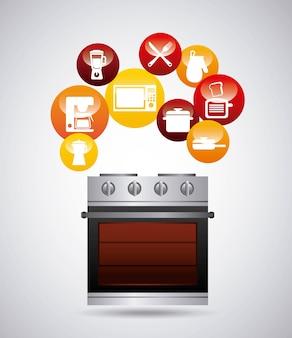 Equipamento de cozinha