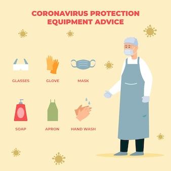 Equipamento de proteção contra coronavírus