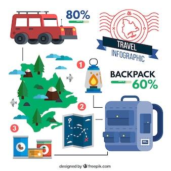 Equipamentos de viagens infografia