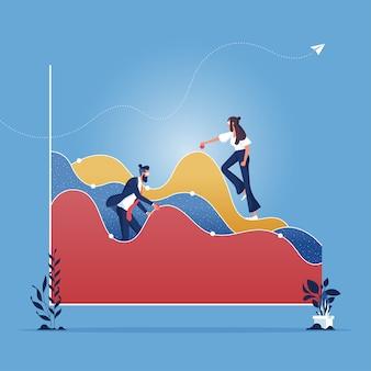 Equipe de negócios ajusta um gráfico de tendência de alta em uma parede - lucro financeiro e crescimento de negócios
