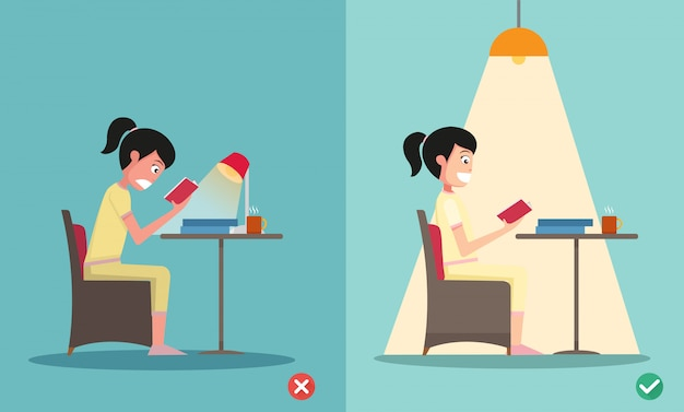 Errado e certo para a iluminação adequada na ilustração da sala