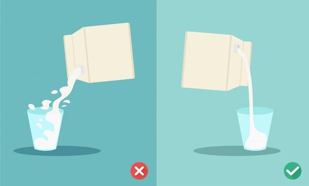 Errado e certo para derramar o leite da caixa em um copo
