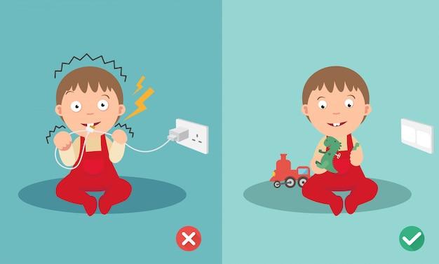 Errado e certo para risco de choque elétrico de segurança