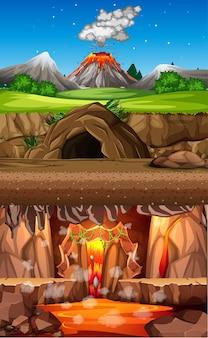 Erupção de vulcão em cena de floresta natural durante o dia e cena de caverna e cena de caverna infernal