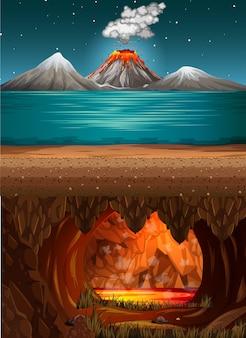 Erupção de vulcão em cena oceânica e caverna infernal com cena de lava
