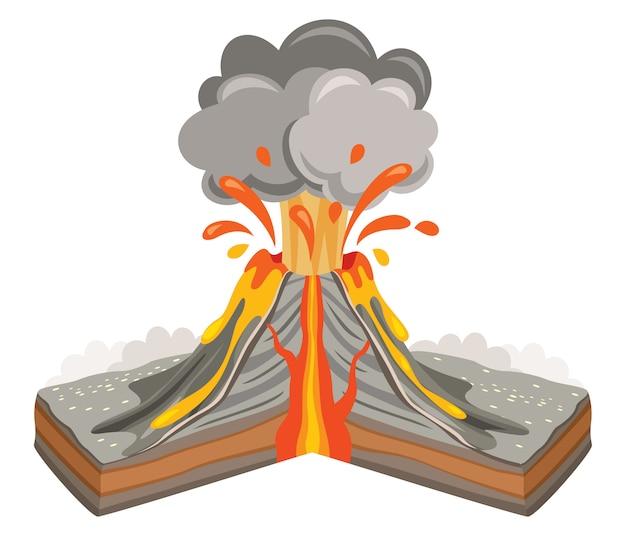 Erupção do vulcão com lava
