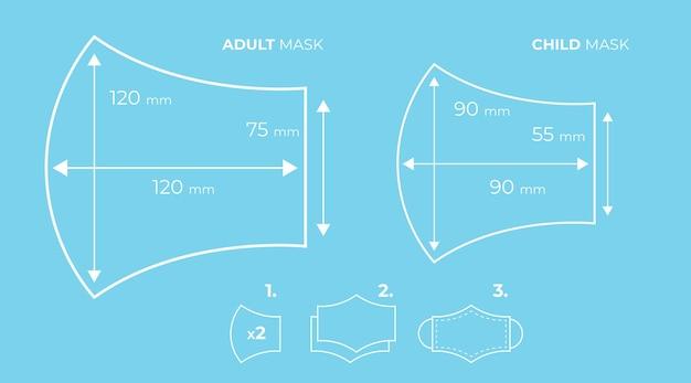 Esboços de padrão de costura de máscara facial