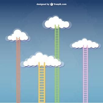 Escada para nuvens