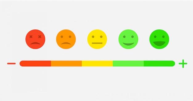 Escala de cores com seta de vermelho para verde e a escala de emoções