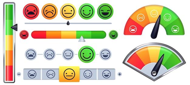 Escala do medidor de satisfação do cliente.