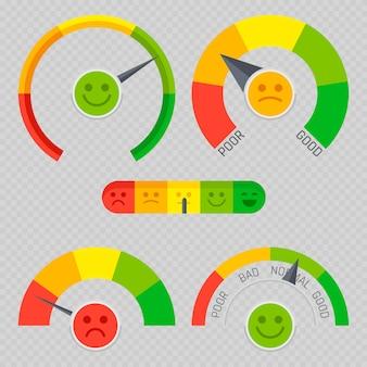 Escalas de dor de emoção de feedback do cliente isoladas no fundo