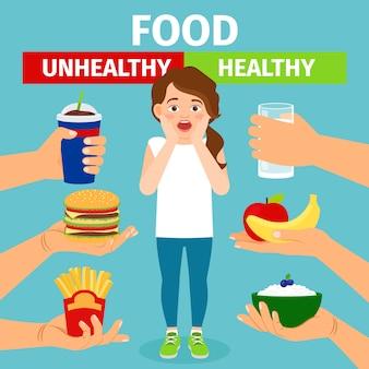 Escolha de comida saudável e insalubre