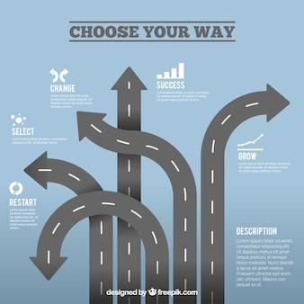 Escolha o seu caminho