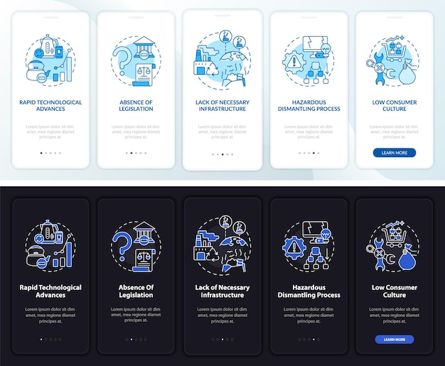 Escrap gerenciar problemas de integração da tela da página do aplicativo móvel com conceitos