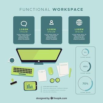 Espaço de trabalho funcional com computador