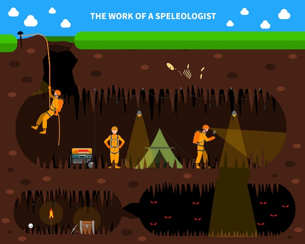 Espeleólogos caverna exploração plano fundo banner