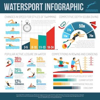 Esporte de água infographcis