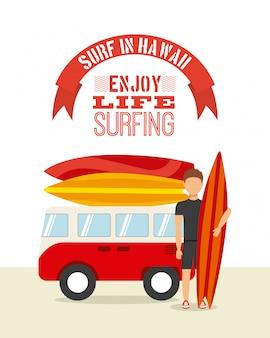 Esporte de surfe