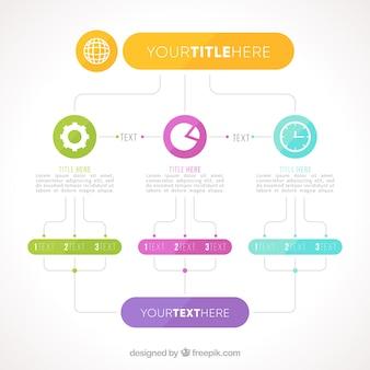 Esquema com elementos infográficos
