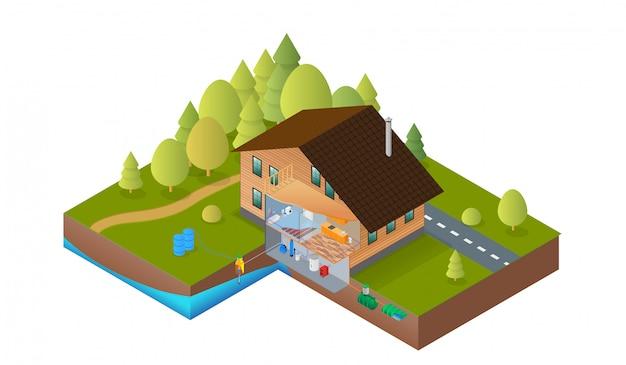 Esquema de abastecimento de água e casa de aquecimento
