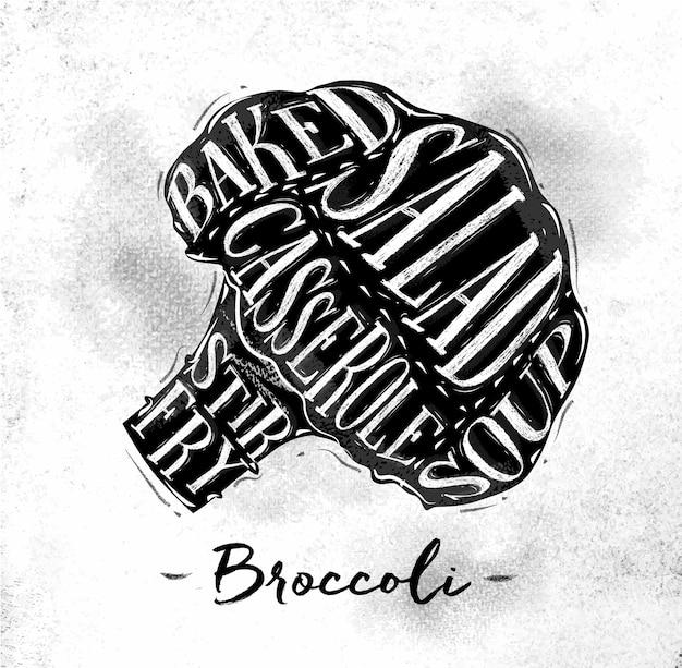 Esquema de corte de brócolis