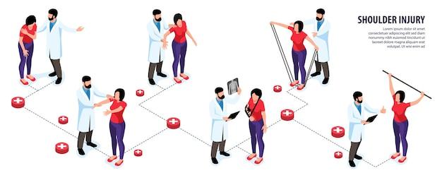 Esquema de infográficos de lesão no ombro com equipe médica ajudando na reabilitação de ilustração de pacientes