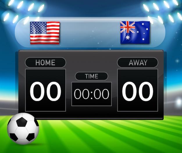 Estados unidos vs conceito de placa de pontuação de austrália