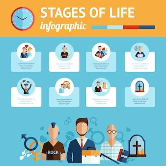 Estágios da vida infográfico relatório imprimir