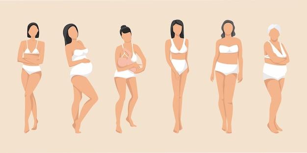 Estágios de crescimento de uma mulher.