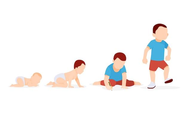 Estágios de ilustração plana de um menino