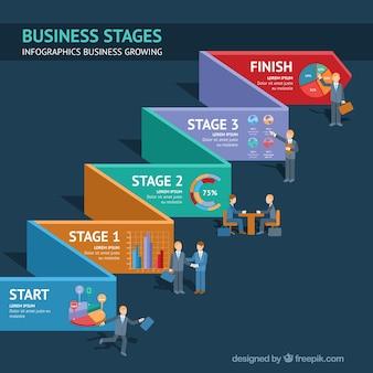 Estágios de negócios ilustração