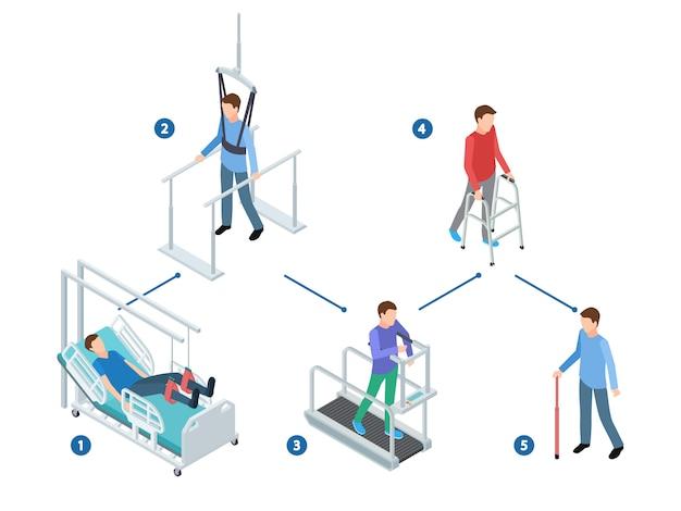 Estágios de reabilitação após lesão. fisioterapia isométrica