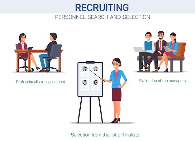 Estágios de seleção de pessoal personagens de ilustração plana