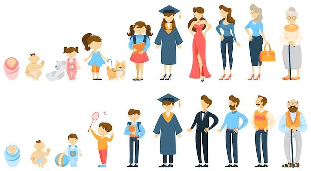 Estágios de vida definidos. homem e mulher, do bebê ao adulto.